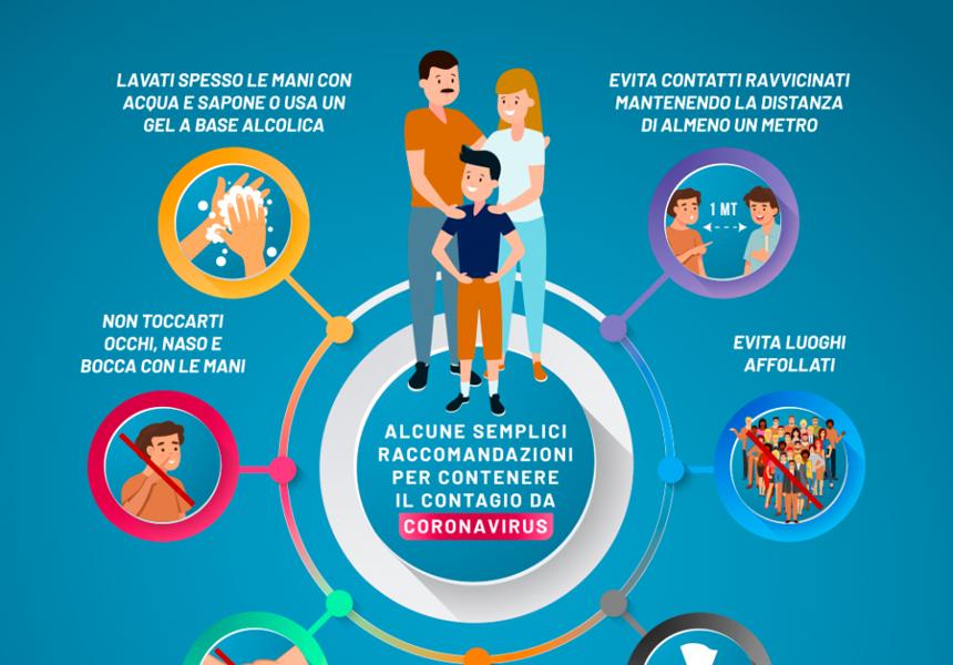 Coronavirus I Comportamenti Da Seguire E I Numeri Verdi Regionali Www Governo It